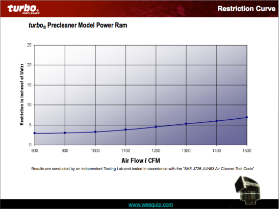 Power Ram - R